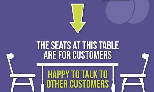 Natter and Chatter table